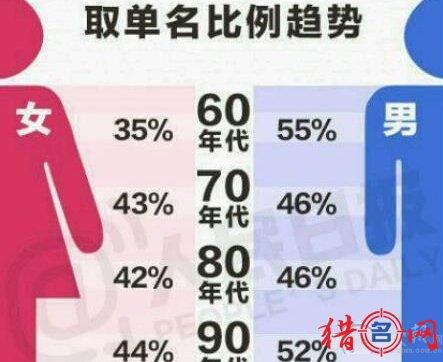 中国最热的30个钱柜qg777 解读如何给你宝宝钱柜qg777